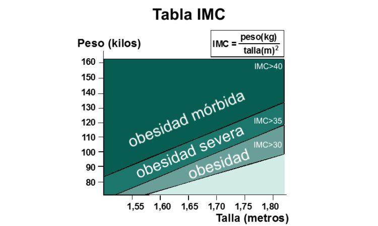 solucionobesidad-tabla-imc-3